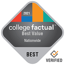 College factual Best for the Money The Plains States