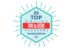 Best online RN to BSN program